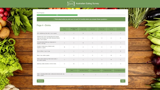 Australian Eating Survey